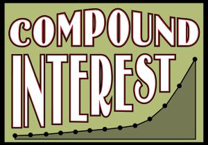Compound interest picture.